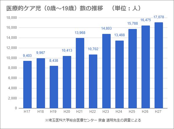 ikea_graph