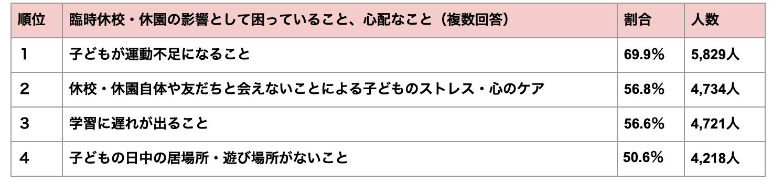 スクリーンショット 2020-03-10 13.48.39
