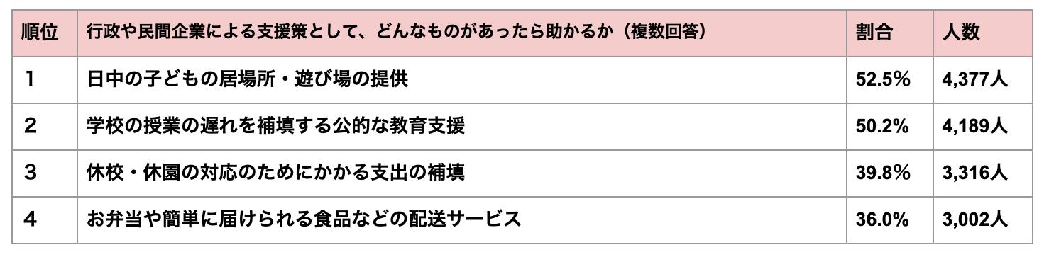 スクリーンショット 2020-03-10 13.50.18