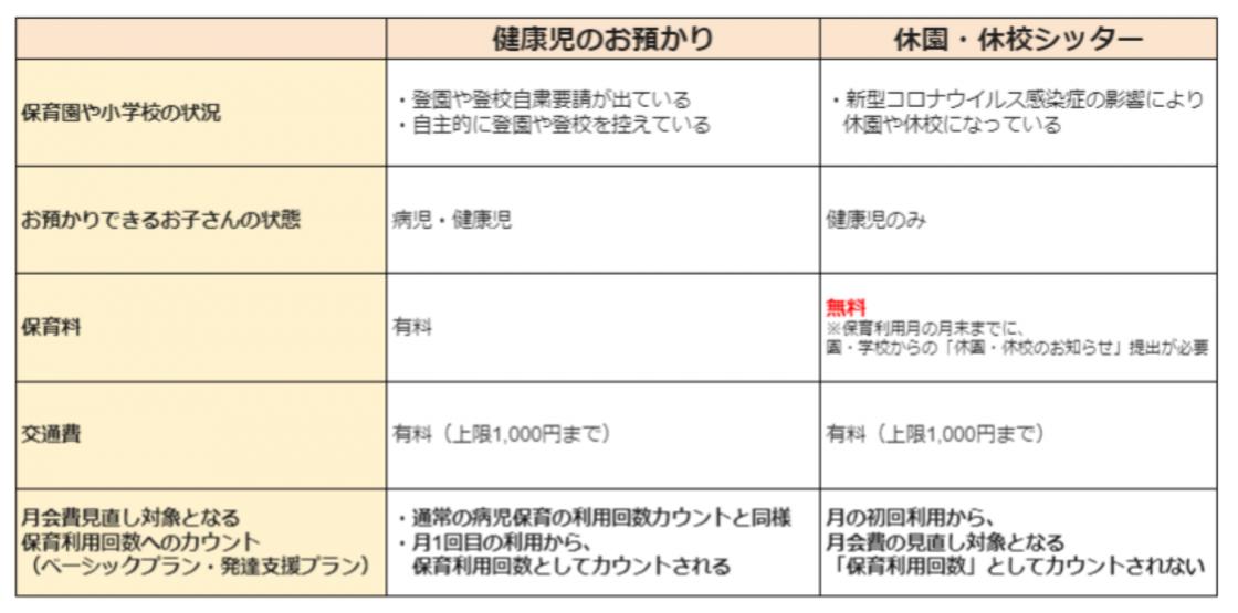 スクリーンショット 2021-03-11 15.23.09