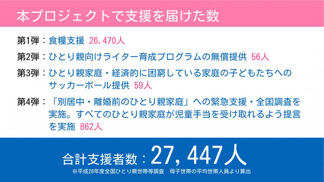 スクリーンショット 2021-05-11 17.34.21