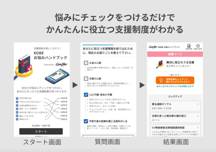 「KOBE お悩みハンドブック」の画面イメージ