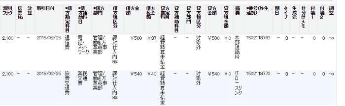 【事例紹介】経理の月次速報を翌月の1営業日に実施!その実現方法とは?!