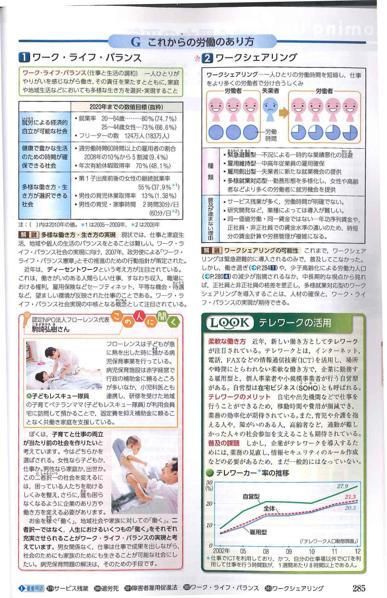 【書籍】高校教材「最新図説 政経」(浜島書店)『フローレンス病児保育』が掲載