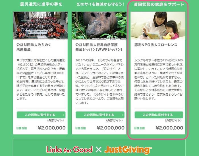 【12月いっぱいまでの期間限定】Links for Good(Yahoo!JAPAN) × JustGiving のコラボ企画!フローレンスのひとり親家庭支援にご協力ください